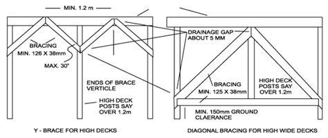 free standing deck bracing build your own deck in 6 easy steps diy deck
