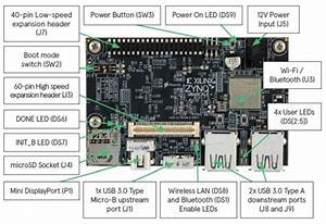 Microzed Chronicles  A Look At The Ultra96 Board  U2013 Hackster Blog
