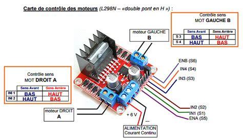Modification De Pdf En Ligne by Ressources 4 176 C7