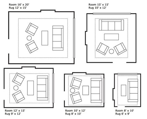 Rug Dimensions by Standard Area Rug Sizes For The Home Rug Size Guide