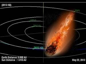 NASA code 8 for NEO Asteroid 2013 KB, discovered on May 16 ...