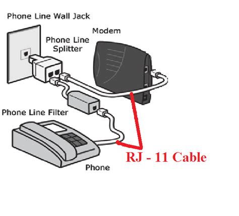 how to setup a modem to computer from a telephone isp line