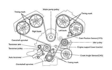 2010 Hyundai Santum Fe Engine Diagram by 2002 Hyundai Xg350 Timing Belt Diagram Where Can I Find One