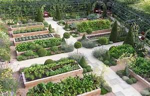 Kitchen Garden Garden Design Landscaping Project