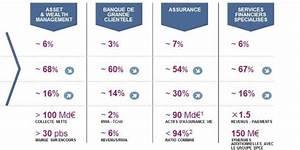 Coefficient Assurance : natixis met le digital et le paiement au c ur de son nouveau plan ~ Gottalentnigeria.com Avis de Voitures