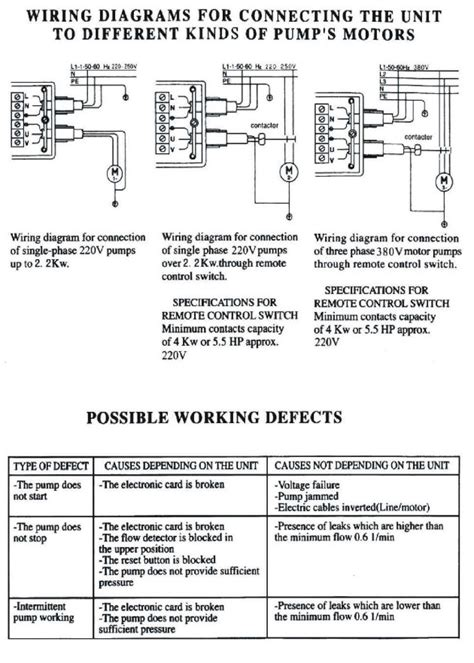 Water Wiring Diagram 230v by Rainflo 230v Automatic Controller