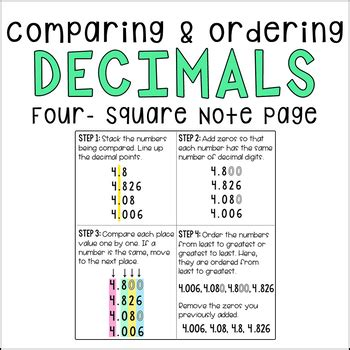 comparing ordering decimals  square note page