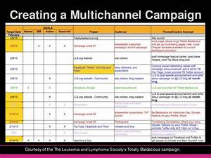 7 setup a campaign calendar With marketing campaign calendar template