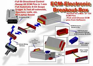 Ecm Ghost Automotove Electronic Breakout Box