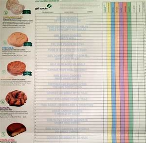 Cookie time mrs smythe for Girl scout order form template
