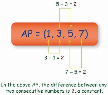 Progression Geometric Arithmetic Examples Progressions Formulas Algebra