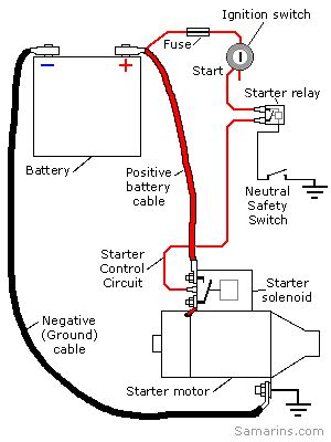 Answers Buick Riviera Wiring Diagram Circuit