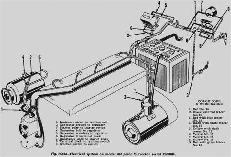 Distributor Coil Ford Jubilee Jmor Resistor Volt Parts