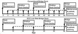 Labor Cost For Building A 12x12 Deck