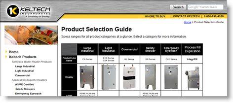 download revit keltech tankless water heater library