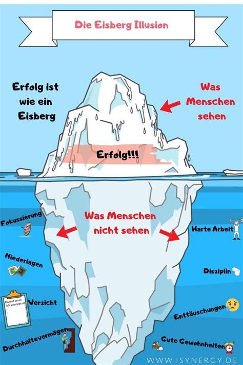 erfolg ist wie ein eisberg andere sehen nur das ergebnis