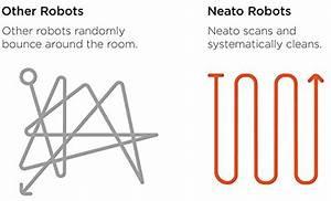 Staubsauger Roboter Neato : neato botvac d85 staubsauger roboter ratgeberder ~ Watch28wear.com Haus und Dekorationen