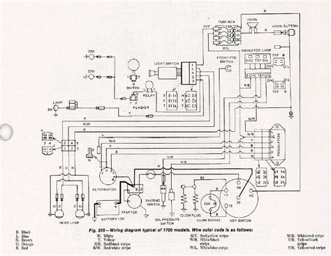 Kubota Tractor Battery Ignition Wiring Diagram