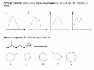Solved  7  Which Of The Following Potential Energy Diagram