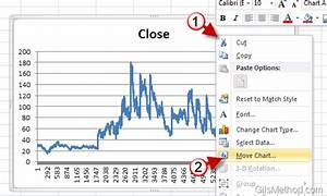 How To Create A Line Chart In Excel 2010 Gilsmethod Com