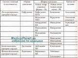 Препарат лечение аденомы альфа блокатор и ингибитор