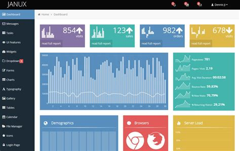 90+ Best Free Bootstrap 4 Admin Dashboard Templates 2018