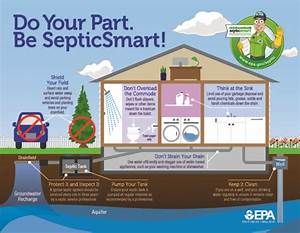 Septic Systems Maintenance Guide