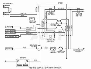 Sony Xav 601bt Wiring Diagram