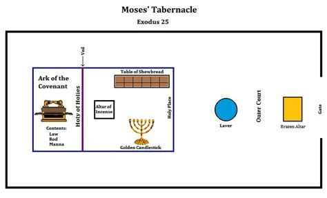 tabernacle   western wild