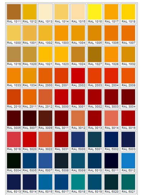 catalogue de peinture murale catalogue de couleur de peinture murale meilleures images d inspiration pour votre design de