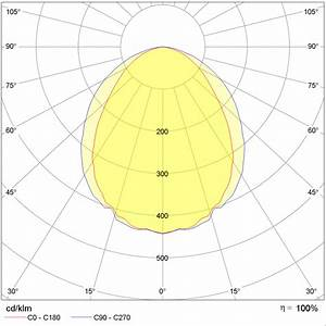 L5 Linear Style 14w Lp