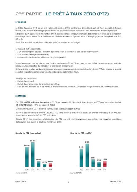 credit foncier si鑒e social etude credit foncier sur l accession sociale en