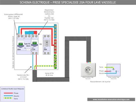 raccordement electrique lave vaisselle le sch 233 ma 233 lectrique des circuits sp 233 cialis 233 s la prise 20a