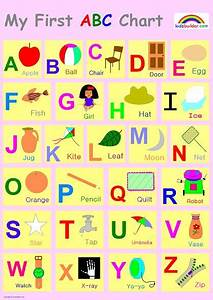 my first abc chart uppercase abcs and 123s whee With letter chart with pictures