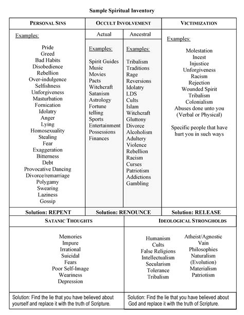 12 best images of celebrate recovery inventory worksheet
