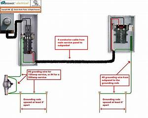 200 Amps Meter Main Wiring Diagram