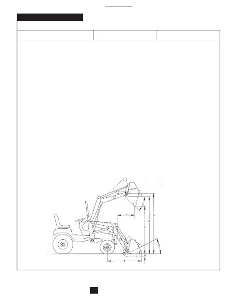 deere ultimate x720 user s manual page 2 free pdf