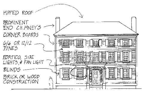 Federal Style Home Plans Ideas by Federal Style Architecture Our House