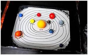DIY Solar System Model | mystartupkitchen