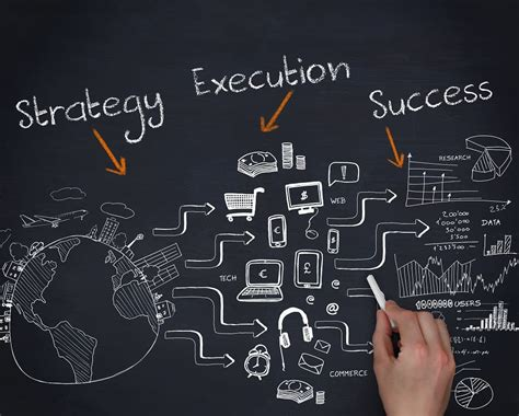 Benchmarking Business Execution