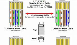 Cat5 Connector Wiring Diagram