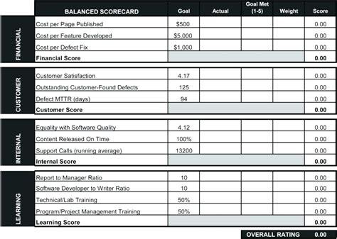 balanced scorecard template excel supplier performance measurement template excel presentation evaluation template