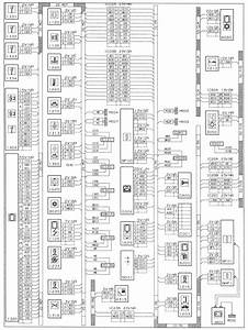 Peugeot 806 Fuse Box Diagram