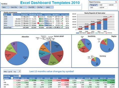 top  excel dashboard spreadsheet template microsoft