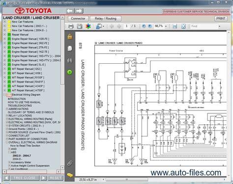 motor auto repair manual 2013 toyota land cruiser regenerative braking toyota land cruiser prado repair manuals download wiring diagram electronic parts catalog