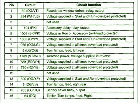 2003 expedition fuse box fuse box and wiring diagram