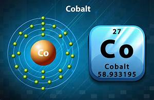 Cobalt Controversies  Delving Into The How  What And Why