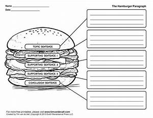 printable hamburger paragraph template english With sandwich template for writing