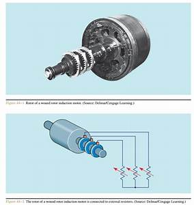 Wound Rotor Induction Motor Images