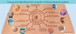 Treatment For Belly Button Pain Caused By 12 Different ...